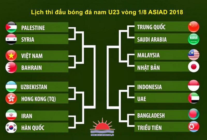 Lịch thi đấu bóng đá nam U23 vòng 1/8 ASIAD 2018 mới nhất
