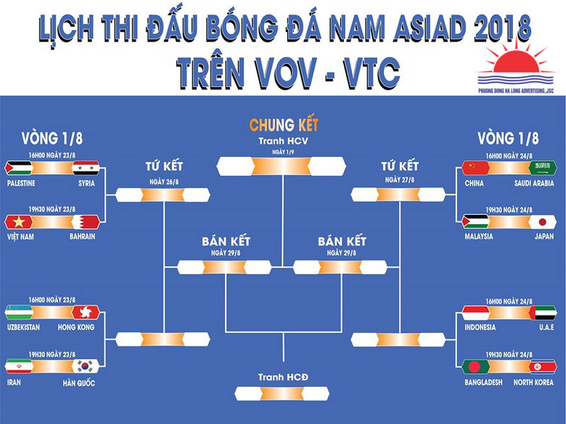 Lịch thi đấu tứ kết bóng đá nam U23 ASIAD 2018 mới nhất